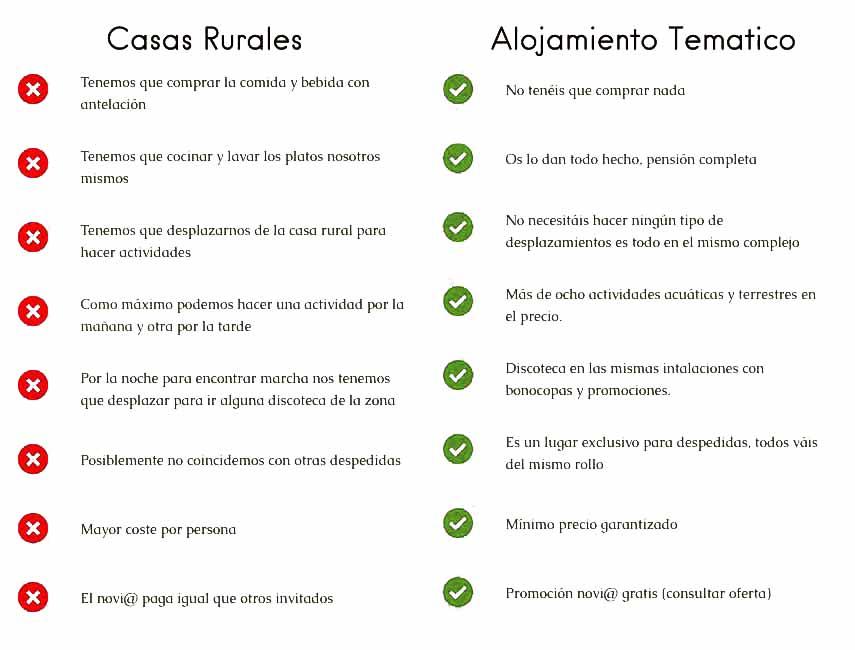 casaruraldespedidas2 - Casa Rural para Despedidas en Madrid